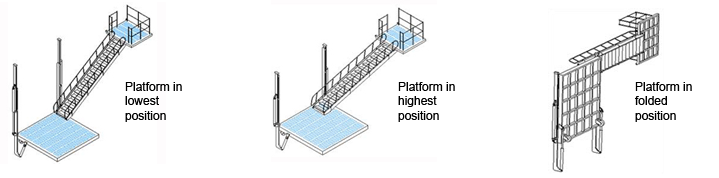 access-ladder-system